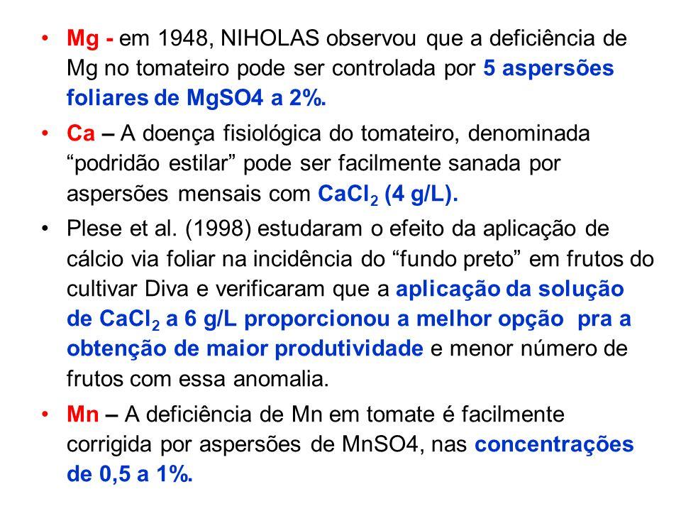 Mg - em 1948, NIHOLAS observou que a deficiência de Mg no tomateiro pode ser controlada por 5 aspersões foliares de MgSO4 a 2%. Ca – A doença fisiológ