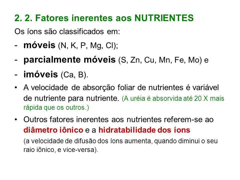 2. 2. Fatores inerentes aos NUTRIENTES Os íons são classificados em: -móveis (N, K, P, Mg, Cl); -parcialmente móveis (S, Zn, Cu, Mn, Fe, Mo) e -imóvei