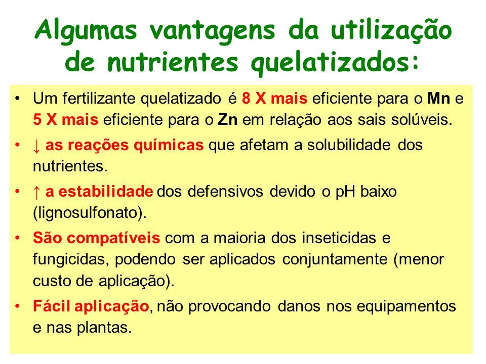 Algumas vantagens da utilização de nutrientes quelatizados: Um fertilizante quelatizado é 8 X mais eficiente para o Mn e 5 X mais eficiente para o Zn em relação aos sais solúveis.