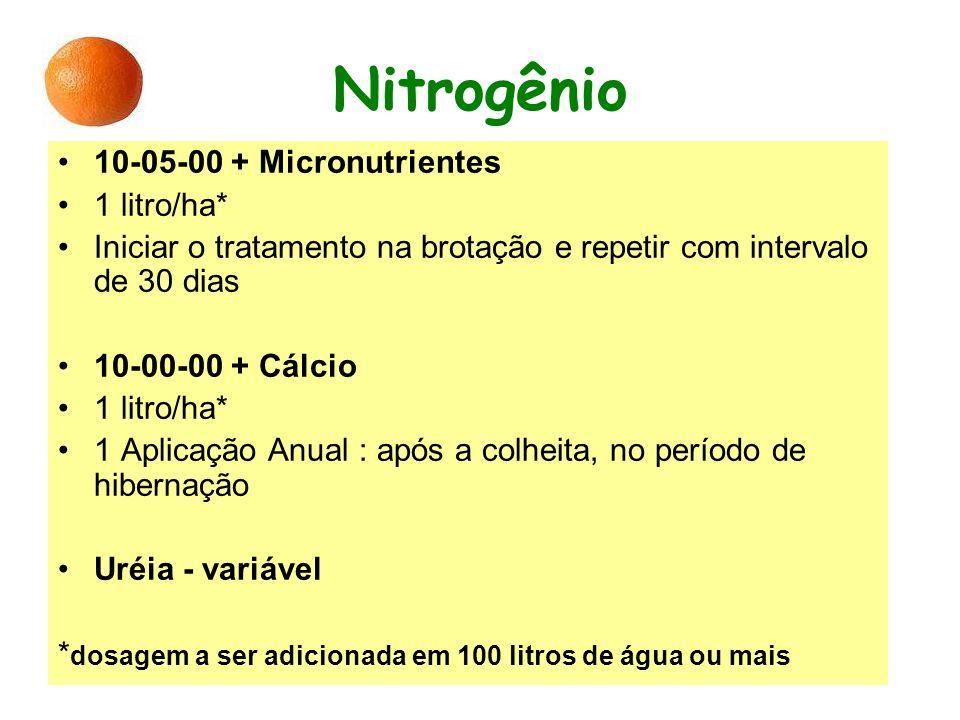 Nitrogênio 10-05-00 + Micronutrientes 1 litro/ha* Iniciar o tratamento na brotação e repetir com intervalo de 30 dias 10-00-00 + Cálcio 1 litro/ha* 1