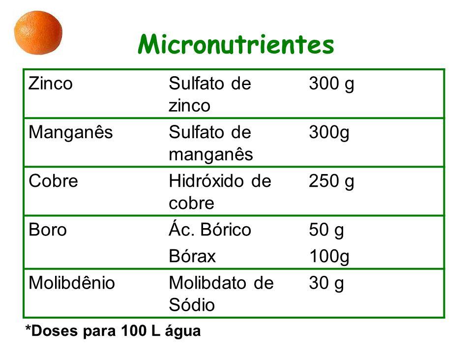 Micronutrientes ZincoSulfato de zinco 300 g ManganêsSulfato de manganês 300g CobreHidróxido de cobre 250 g BoroÁc.
