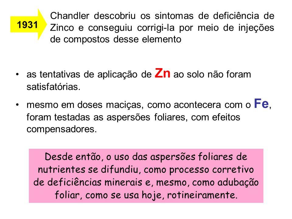 Chandler descobriu os sintomas de deficiência de Zinco e conseguiu corrigi-la por meio de injeções de compostos desse elemento as tentativas de aplica