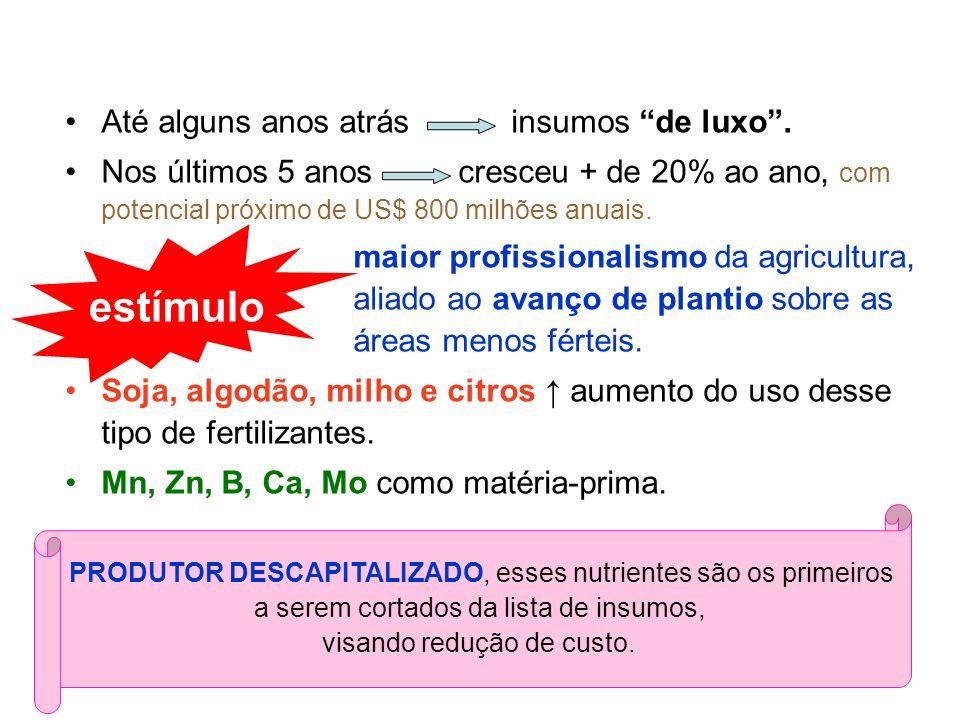 ADUBAÇÃO COM MICRONUTRIENTES NO CERRADO Pulverizações foliares de Zn em milho, Mn na soja e Mo em feijão podem aumentar a produtividade (LOPES, 1999).