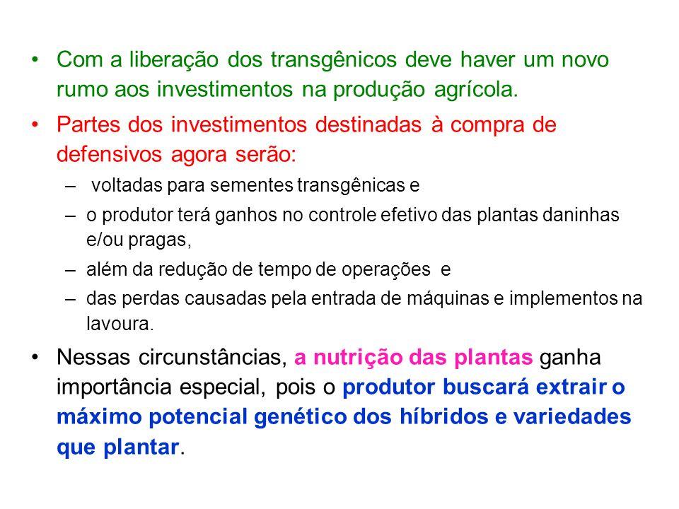 Com a liberação dos transgênicos deve haver um novo rumo aos investimentos na produção agrícola. Partes dos investimentos destinadas à compra de defen
