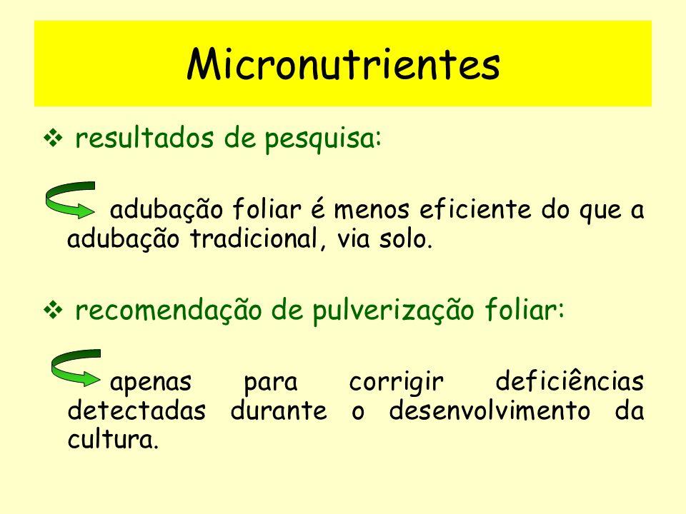 Micronutrientes resultados de pesquisa: adubação foliar é menos eficiente do que a adubação tradicional, via solo. recomendação de pulverização foliar