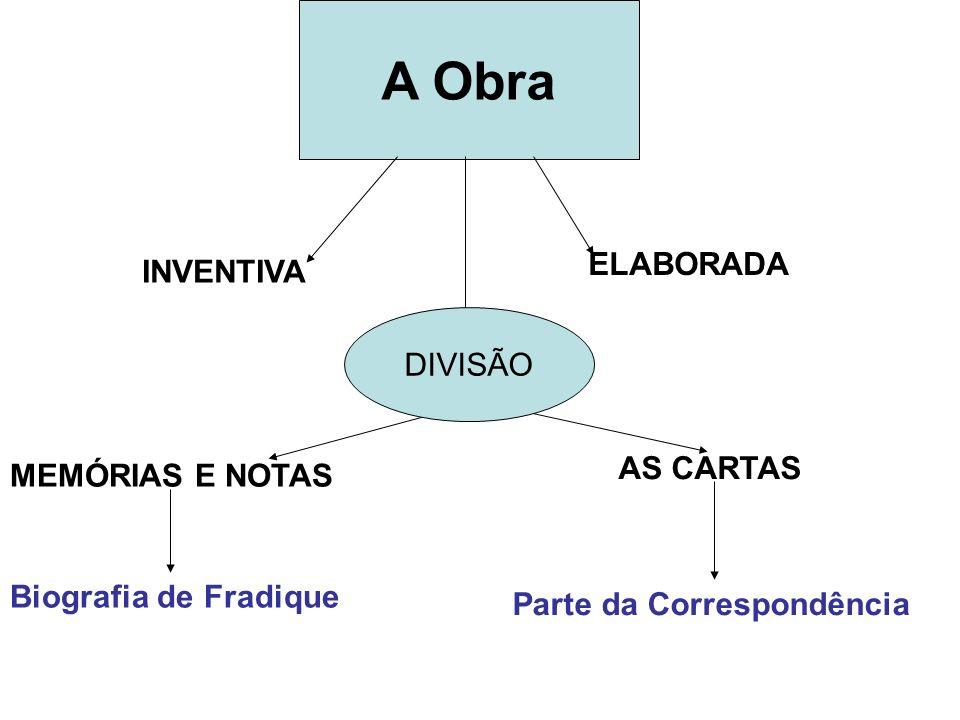 O CONTEXTO DA PUBLICAÇÃO Fragilmente atinado com o processo crescente de internacionalização das relações econômicas e culturais PORTUGAL: Séc.