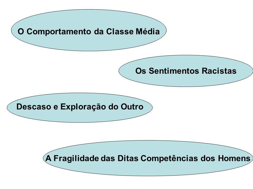 O Comportamento da Classe Média Os Sentimentos Racistas Descaso e Exploração do Outro A Fragilidade das Ditas Competências dos Homens