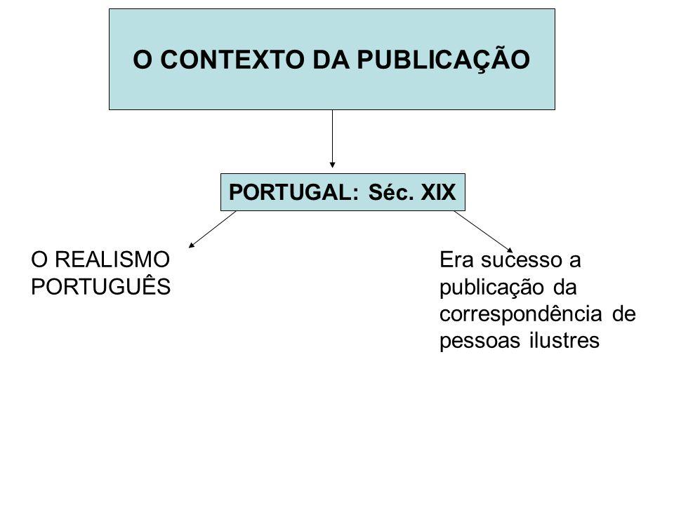 O CONTEXTO DA PUBLICAÇÃO PORTUGAL: Séc. XIX O REALISMO PORTUGUÊS Era sucesso a publicação da correspondência de pessoas ilustres