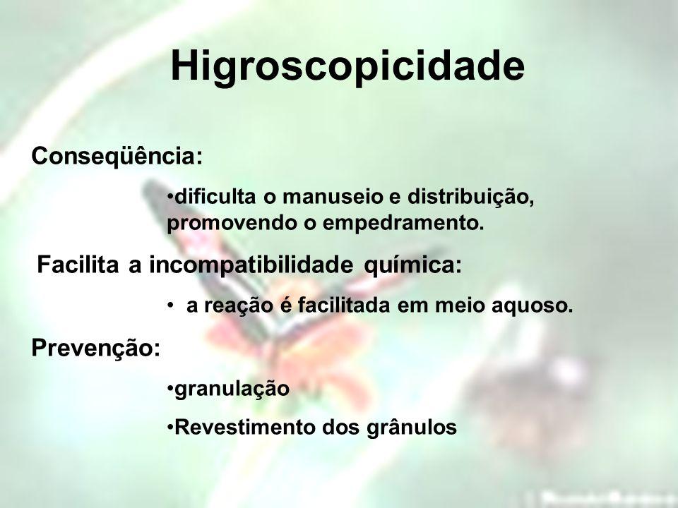 Higroscopicidade Conseqüência: dificulta o manuseio e distribuição, promovendo o empedramento. Facilita a incompatibilidade química: a reação é facili