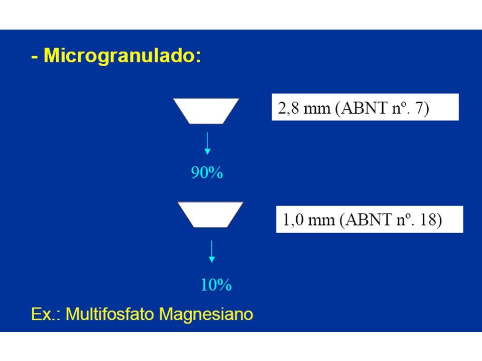 Tabela 2- Tabela para calcular quilos de adubo necessários para fazer uma tonelada de mistura.