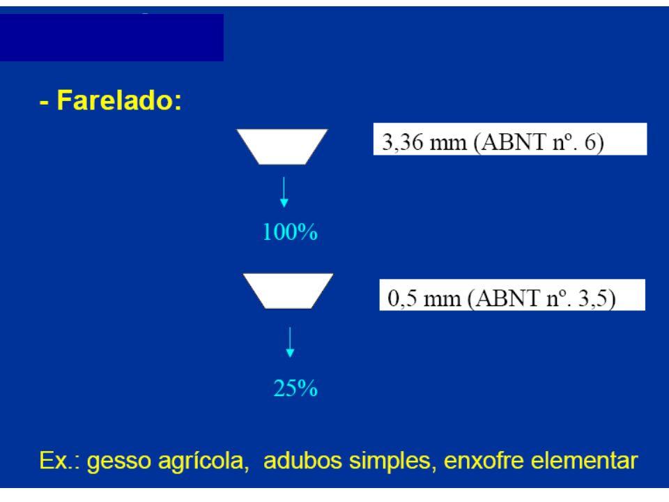 Orientação para mistura de fertilizante