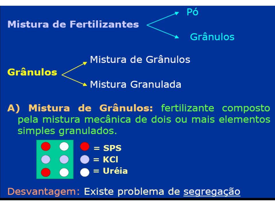 Higroscopicidade Conseqüência: dificulta o manuseio e distribuição, promovendo o empedramento.
