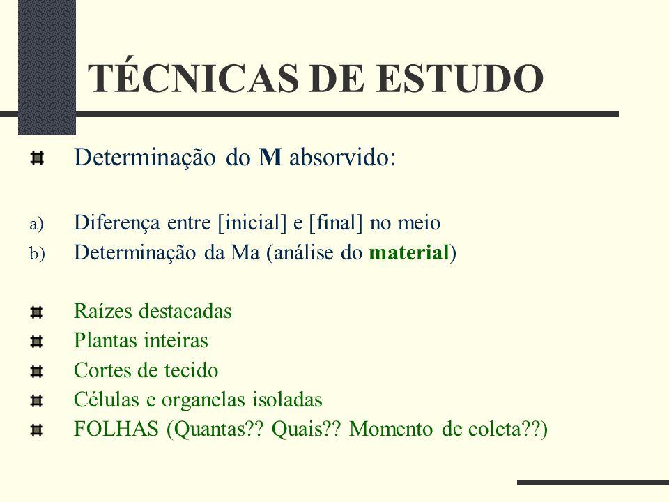 TÉCNICAS DE ESTUDO Determinação do M absorvido: a) Diferença entre [inicial] e [final] no meio b) Determinação da Ma (análise do material) Raízes dest