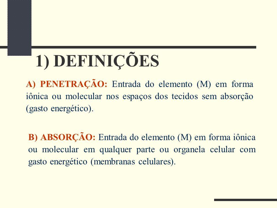 1) DEFINIÇÕES A) PENETRAÇÃO: Entrada do elemento (M) em forma iônica ou molecular nos espaços dos tecidos sem absorção (gasto energético). B) ABSORÇÃO