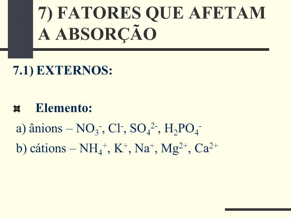 7) FATORES QUE AFETAM A ABSORÇÃO 7.1) EXTERNOS: Elemento: a) ânions – NO 3 -, Cl -, SO 4 2-, H 2 PO 4 - b) cátions – NH 4 +, K +, Na +, Mg 2+, Ca 2+