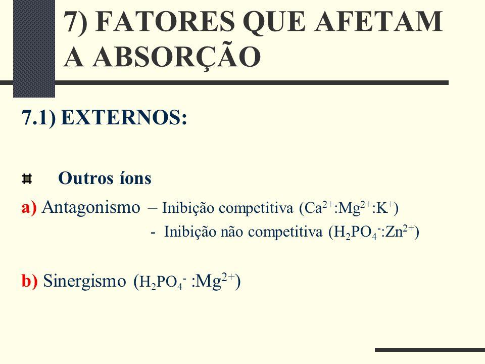 7) FATORES QUE AFETAM A ABSORÇÃO 7.1) EXTERNOS: Outros íons a) Antagonismo – Inibição competitiva (Ca 2+ :Mg 2+ :K + ) - Inibição não competitiva (H 2