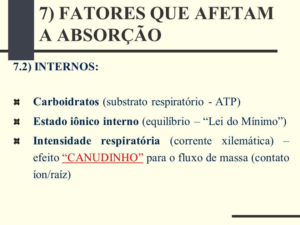 7) FATORES QUE AFETAM A ABSORÇÃO 7.2) INTERNOS: Carboidratos (substrato respiratório - ATP) Estado iônico interno (equilíbrio – Lei do Mínimo) Intensi