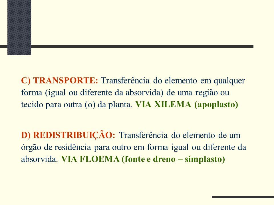 C) TRANSPORTE: Transferência do elemento em qualquer forma (igual ou diferente da absorvida) de uma região ou tecido para outra (o) da planta. VIA XIL