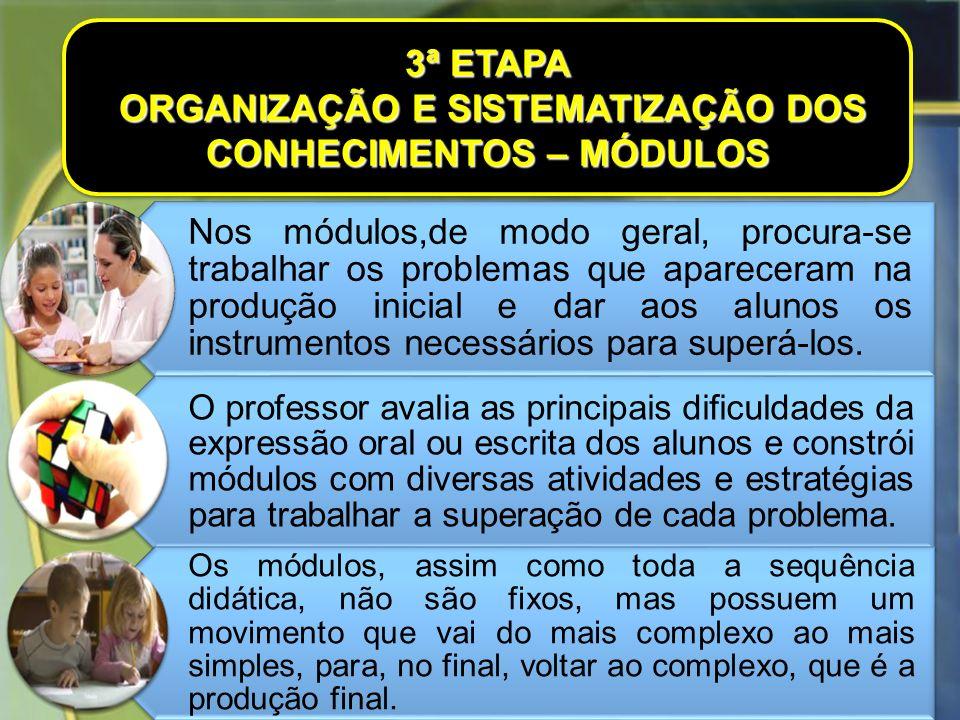 3ª ETAPA ORGANIZAÇÃO E SISTEMATIZAÇÃO DOS CONHECIMENTOS – MÓDULOS ORGANIZAÇÃO E SISTEMATIZAÇÃO DOS CONHECIMENTOS – MÓDULOS 3ª ETAPA ORGANIZAÇÃO E SISTEMATIZAÇÃO DOS CONHECIMENTOS – MÓDULOS ORGANIZAÇÃO E SISTEMATIZAÇÃO DOS CONHECIMENTOS – MÓDULOS Nos módulos,de modo geral, procura-se trabalhar os problemas que apareceram na produção inicial e dar aos alunos os instrumentos necessários para superá-los.