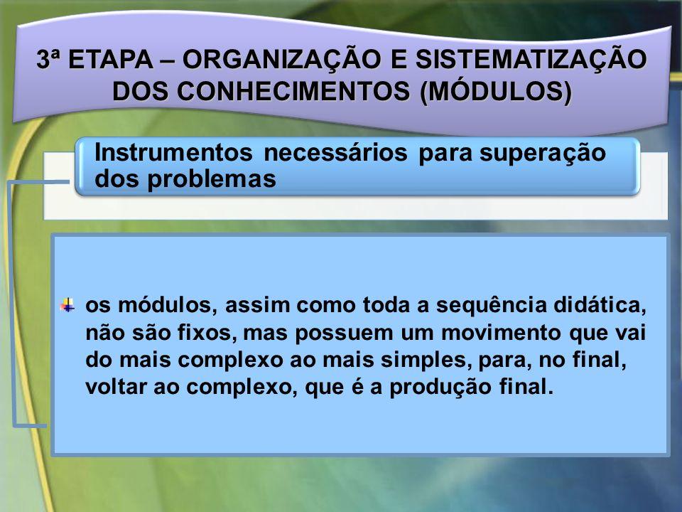3ª ETAPA – ORGANIZAÇÃO E SISTEMATIZAÇÃO DOS CONHECIMENTOS (MÓDULOS) Instrumentos necessários para superação dos problemas os módulos, assim como toda a sequência didática, não são fixos, mas possuem um movimento que vai do mais complexo ao mais simples, para, no final, voltar ao complexo, que é a produção final.
