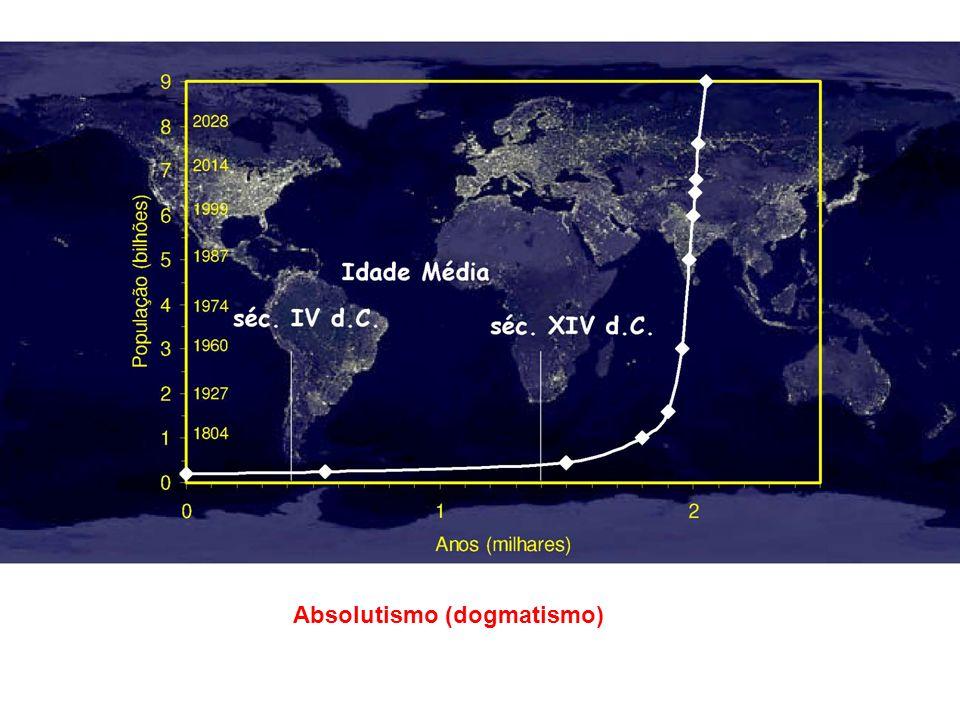 Ptolomeu, séc. II d.C. A terra é o centro do universo