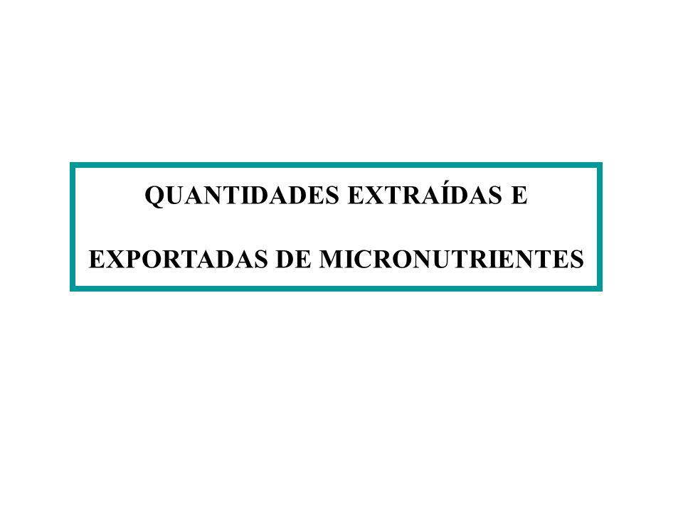Tabela 6.17. Quantidades de K, Ca e Mg extraída e exportadas pelas principais culturas. Cultura Colheita T/ha K Kg/ha Ca Mg cereais Arroz Grãos Casca