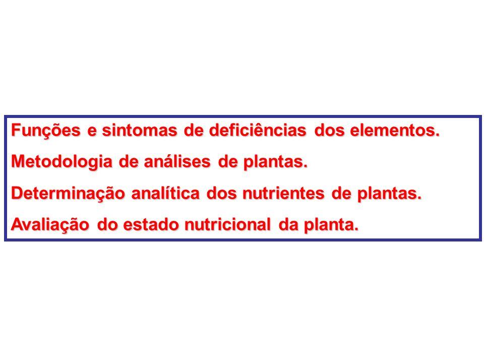 Tabela 5-28. Teores foliares de micronutrientes considerado adequados para as principais culturas. Cultura BCuFeMnMoZn............. (mg/kg)...........