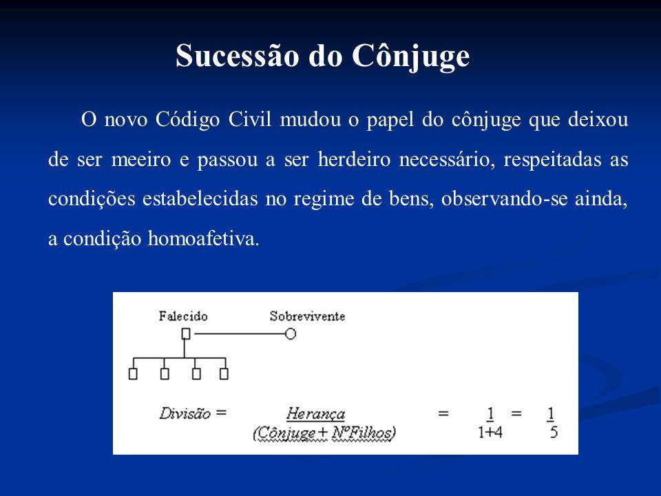 Sucessão do Cônjuge O novo Código Civil mudou o papel do cônjuge que deixou de ser meeiro e passou a ser herdeiro necessário, respeitadas as condições