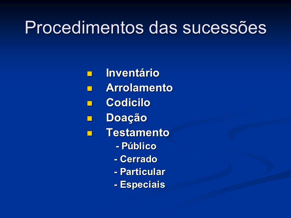 Procedimentos das sucessões Inventário Inventário Arrolamento Arrolamento Codicilo Codicilo Doação Doação Testamento Testamento - Público - Público -