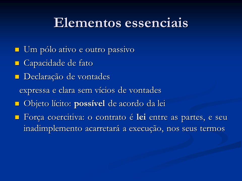 Elementos essenciais Um pólo ativo e outro passivo Um pólo ativo e outro passivo Capacidade de fato Capacidade de fato Declaração de vontades Declaraç