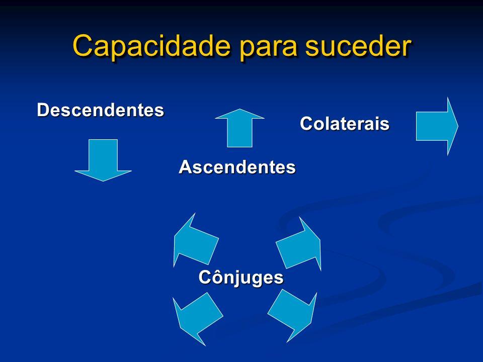 Capacidade para suceder Ascendentes Colaterais CônjugesDescendentes