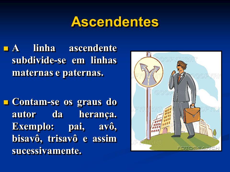 Transmissão de herança Aberta a sucessão, com a morte do de cujus a herança transmite-se desde logo aos herdeiros e testamentários.
