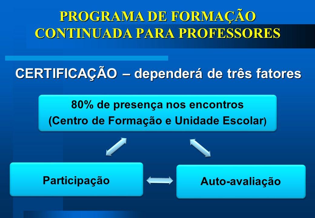 PROGRAMA DE FORMAÇÃO CONTINUADA PARA PROFESSORES CERTIFICAÇÃO – dependerá de três fatores 80% de presença nos encontros (Centro de Formação e Unidade Escolar ) Auto-avaliação Participação