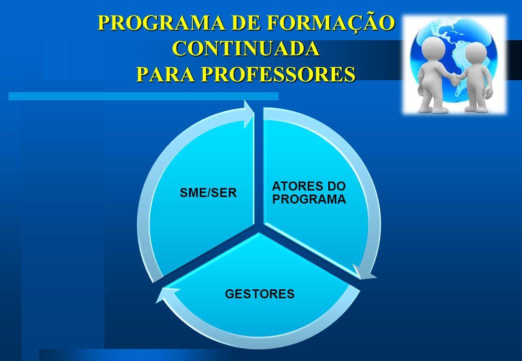 PROGRAMA DE FORMAÇÃO CONTINUADA PARA PROFESSORES ATORES DO PROGRAMA GESTORES SME/SER