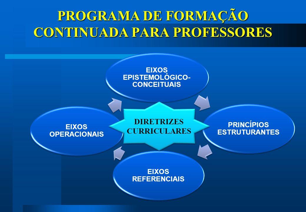 Resultado de imagem para Programa de Formação Continuada de Professores: a Prática Docente em Foco