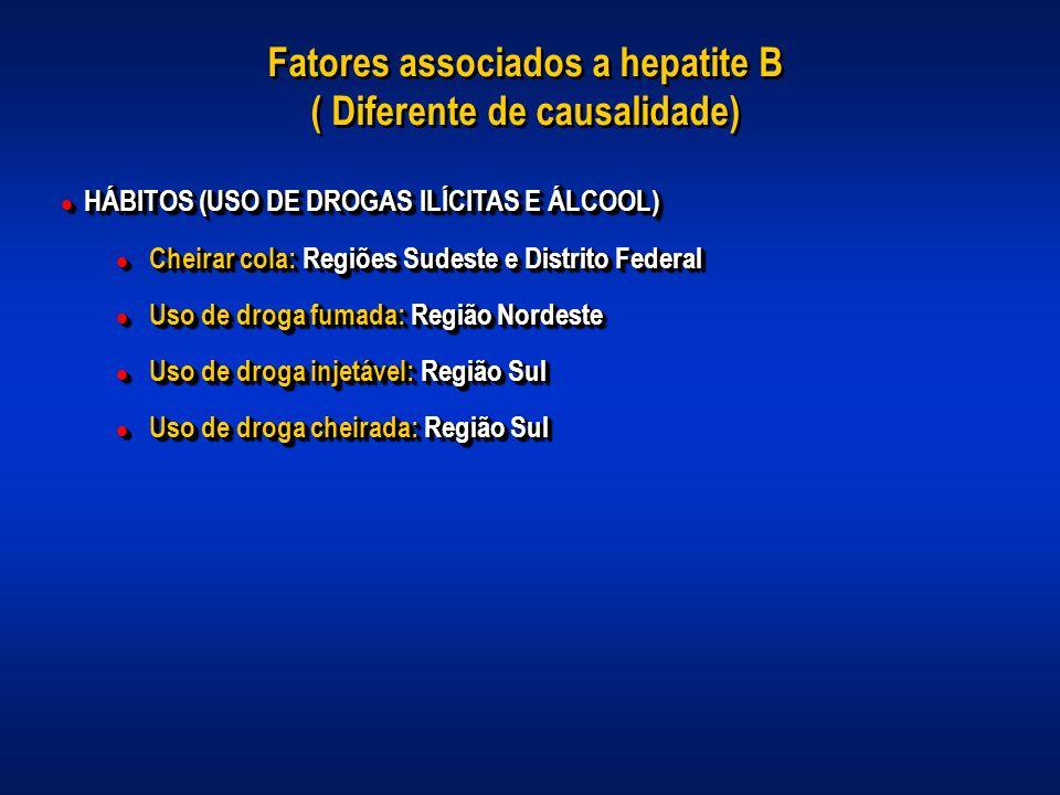 Fatores associados a hepatite B ( Diferente de causalidade) Fatores associados a hepatite B ( Diferente de causalidade) l HÁBITOS (USO DE DROGAS ILÍCI