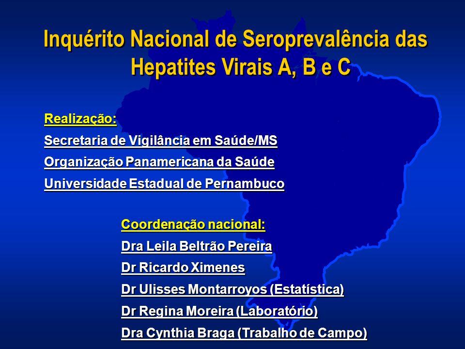 Inquérito Nacional de Seroprevalência das Hepatites Virais A, B e C Coordenação nacional: Dra Leila Beltrão Pereira Dr Ricardo Ximenes Dr Ulisses Mont