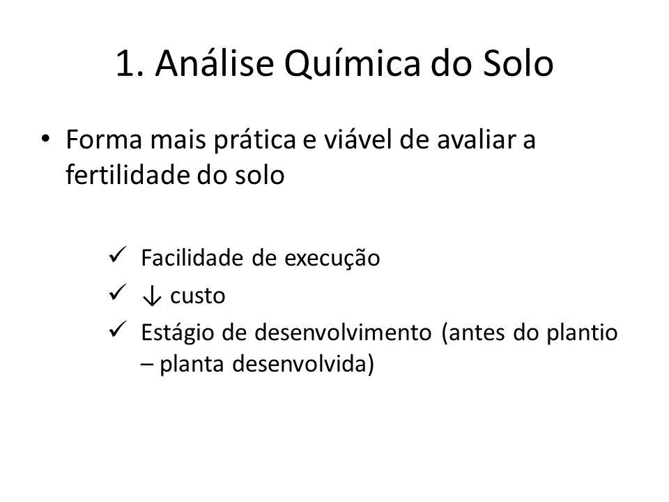1. Análise Química do Solo Forma mais prática e viável de avaliar a fertilidade do solo Facilidade de execução custo Estágio de desenvolvimento (antes