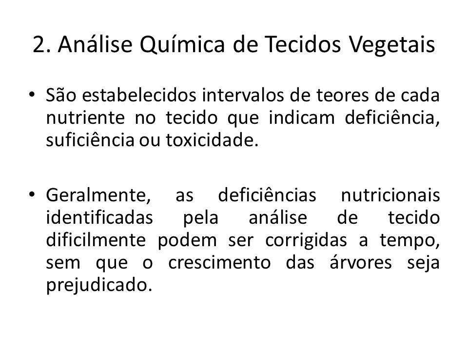 2. Análise Química de Tecidos Vegetais São estabelecidos intervalos de teores de cada nutriente no tecido que indicam deficiência, suficiência ou toxi