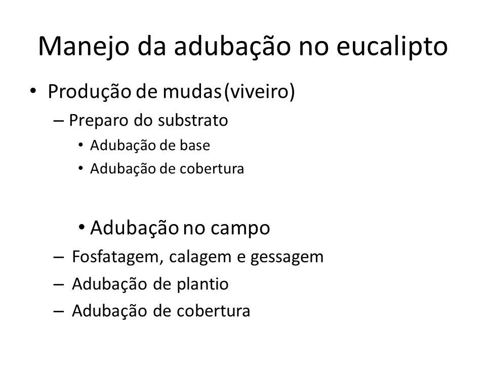 Manejo da adubação no eucalipto Produção de mudas(viveiro) – Preparo do substrato Adubação de base Adubação de cobertura Adubação no campo – Fosfatage