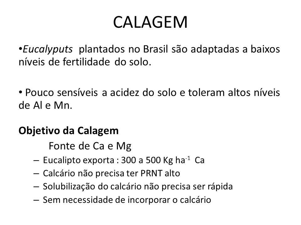 CALAGEM Eucalyputs plantados no Brasil são adaptadas a baixos níveis de fertilidade do solo. Pouco sensíveis a acidez do solo e toleram altos níveis d
