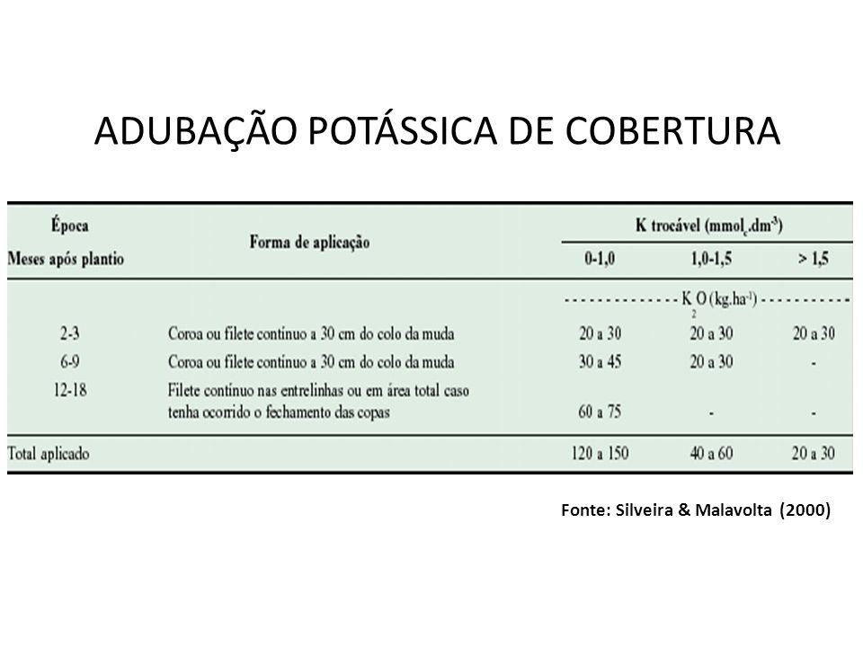 ADUBAÇÃO POTÁSSICA DE COBERTURA Fonte: Silveira & Malavolta (2000)