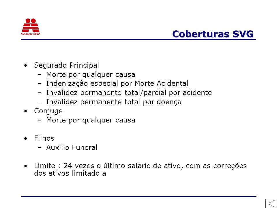 Coberturas SVG Segurado Principal –Morte por qualquer causa –Indenização especial por Morte Acidental –Invalidez permanente total/parcial por acidente