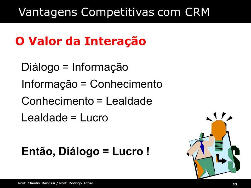 12 Prof. Claudio Benossi / Prof. Rodrigo Achar O Valor da Interação Diálogo = Informação Informação = Conhecimento Conhecimento = Lealdade Lealdade =