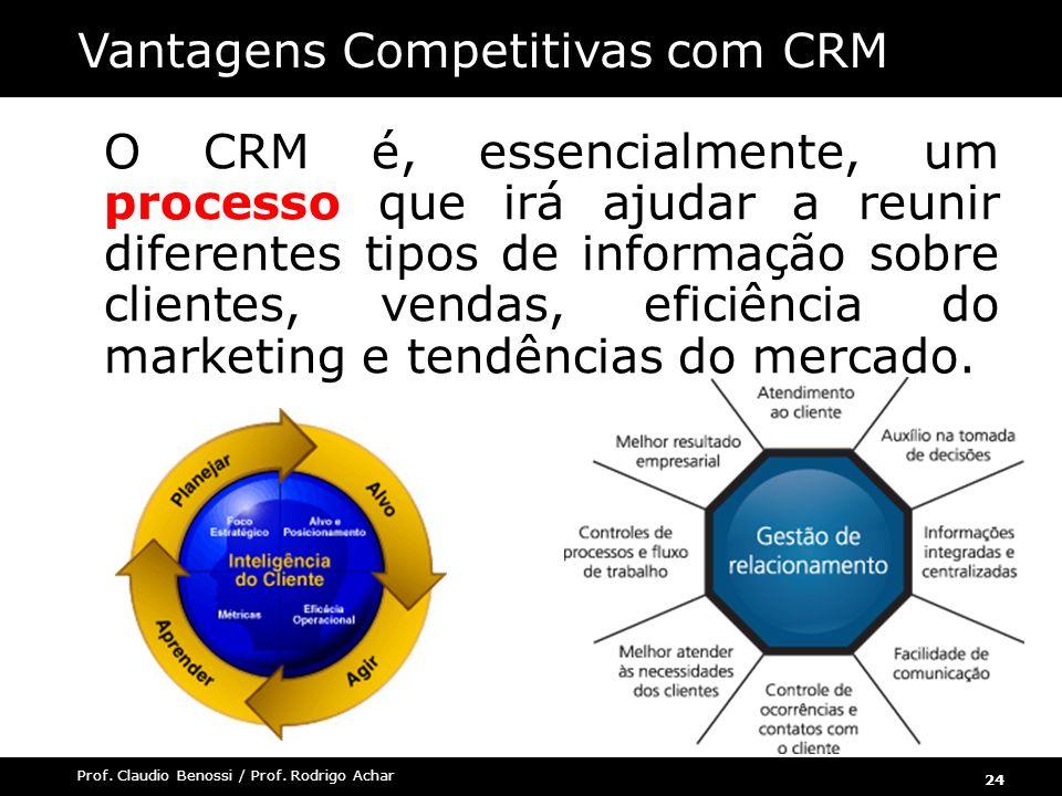 24 Prof. Claudio Benossi / Prof. Rodrigo Achar O CRM é, essencialmente, um processo que irá ajudar a reunir diferentes tipos de informação sobre clien