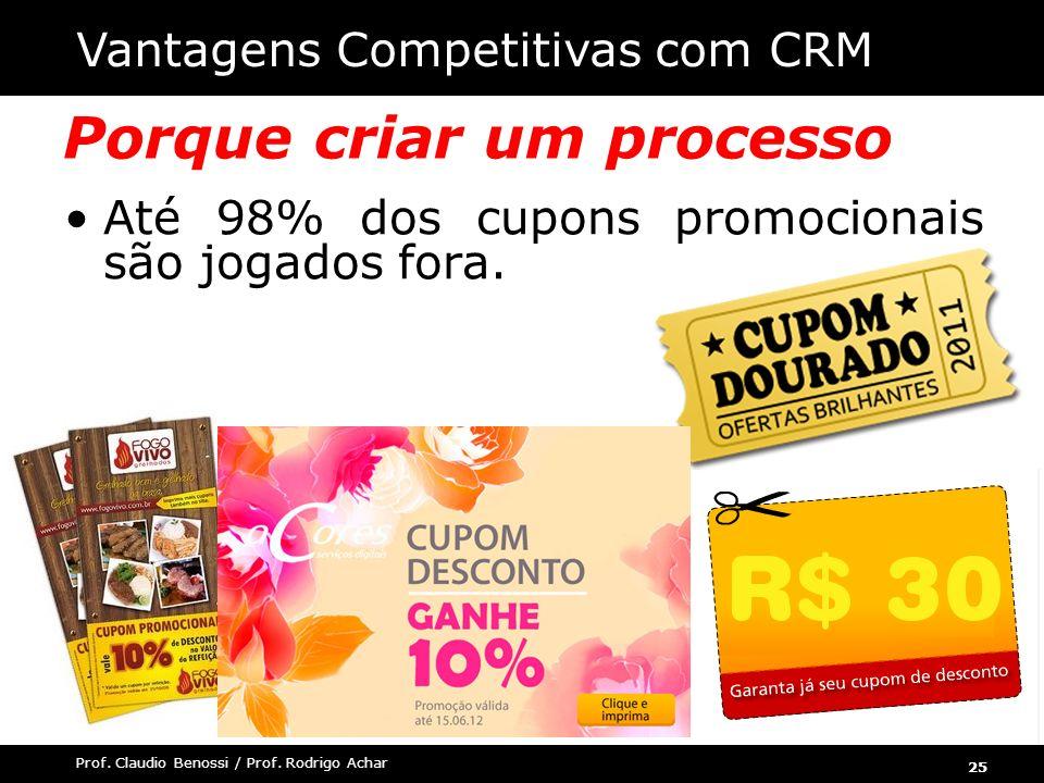 25 Prof. Claudio Benossi / Prof. Rodrigo Achar Porque criar um processo para CRM Até 98% dos cupons promocionais são jogados fora. Vantagens Competiti