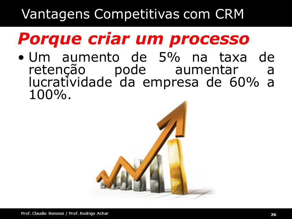 26 Prof. Claudio Benossi / Prof. Rodrigo Achar Porque criar um processo para CRM Um aumento de 5% na taxa de retenção pode aumentar a lucratividade da