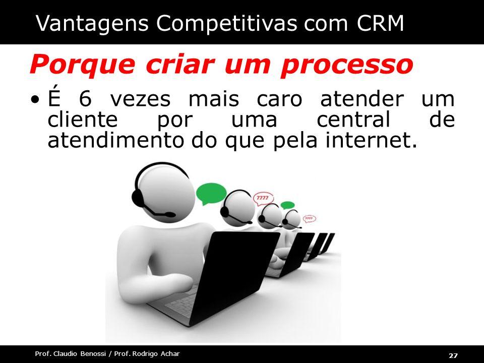 27 Prof. Claudio Benossi / Prof. Rodrigo Achar Porque criar um processo para CRM É 6 vezes mais caro atender um cliente por uma central de atendimento