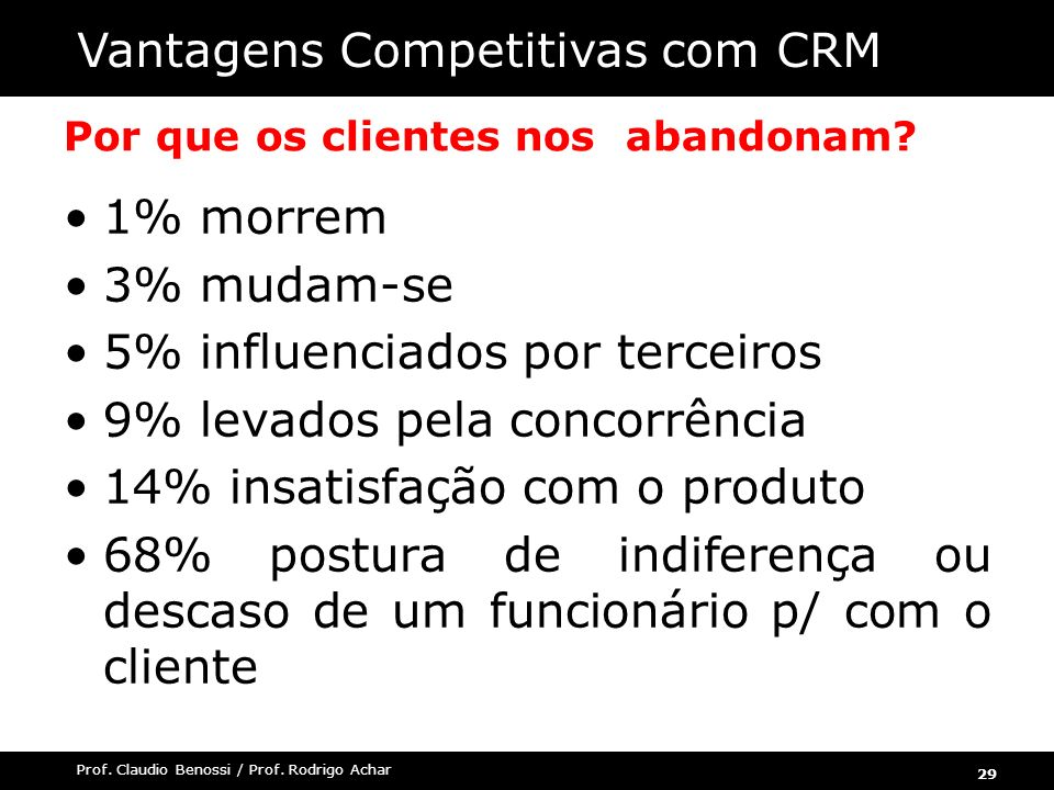 29 Prof. Claudio Benossi / Prof. Rodrigo Achar Por que os clientes nos abandonam? 1% morrem 3% mudam-se 5% influenciados por terceiros 9% levados pela