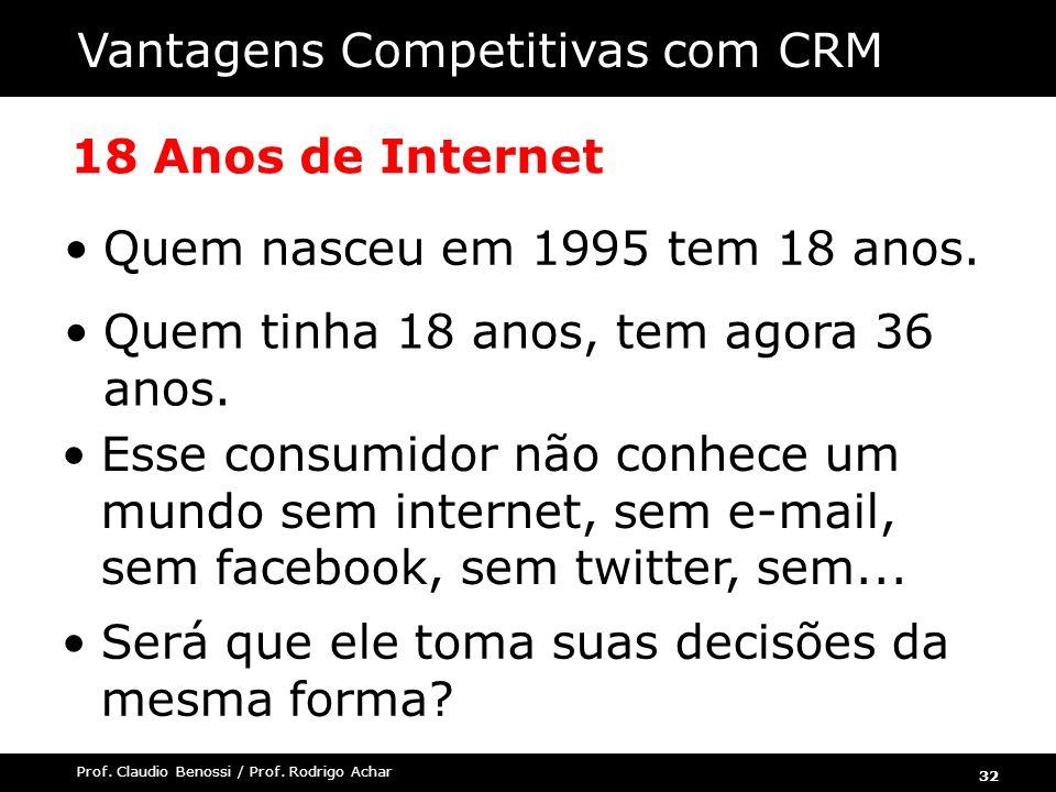 32 Prof. Claudio Benossi / Prof. Rodrigo Achar Quem nasceu em 1995 tem 18 anos. Vantagens Competitivas com CRM 18 Anos de Internet Quem tinha 18 anos,